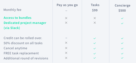 Subscription pricing table2